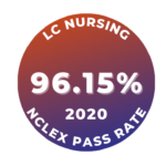 Our recent nursing graduates who took the NCLEX-RN licensure exam had a pass rate of 96.15% on their first attempt.